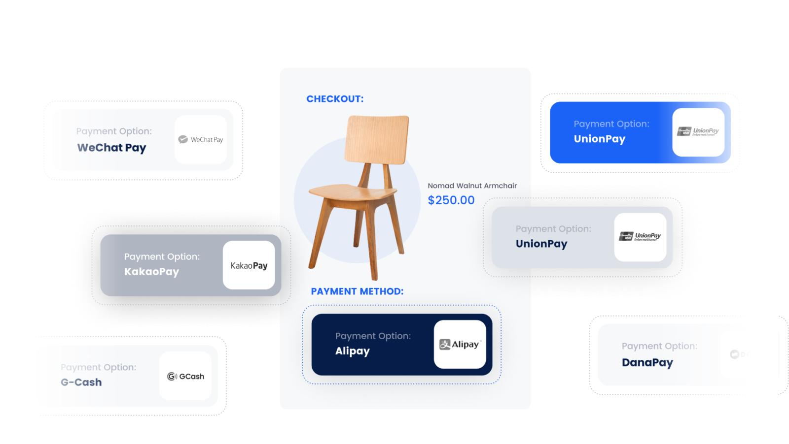 Payment method image