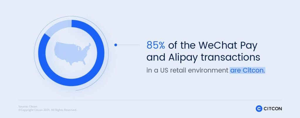 How to Enter the Chinese Market: 85% of the WeChat Pay and Alipay transactions in a US retail environment are Citcon.