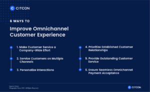 6 Ways to Improve Omnichannel Customer Experience: Infographic