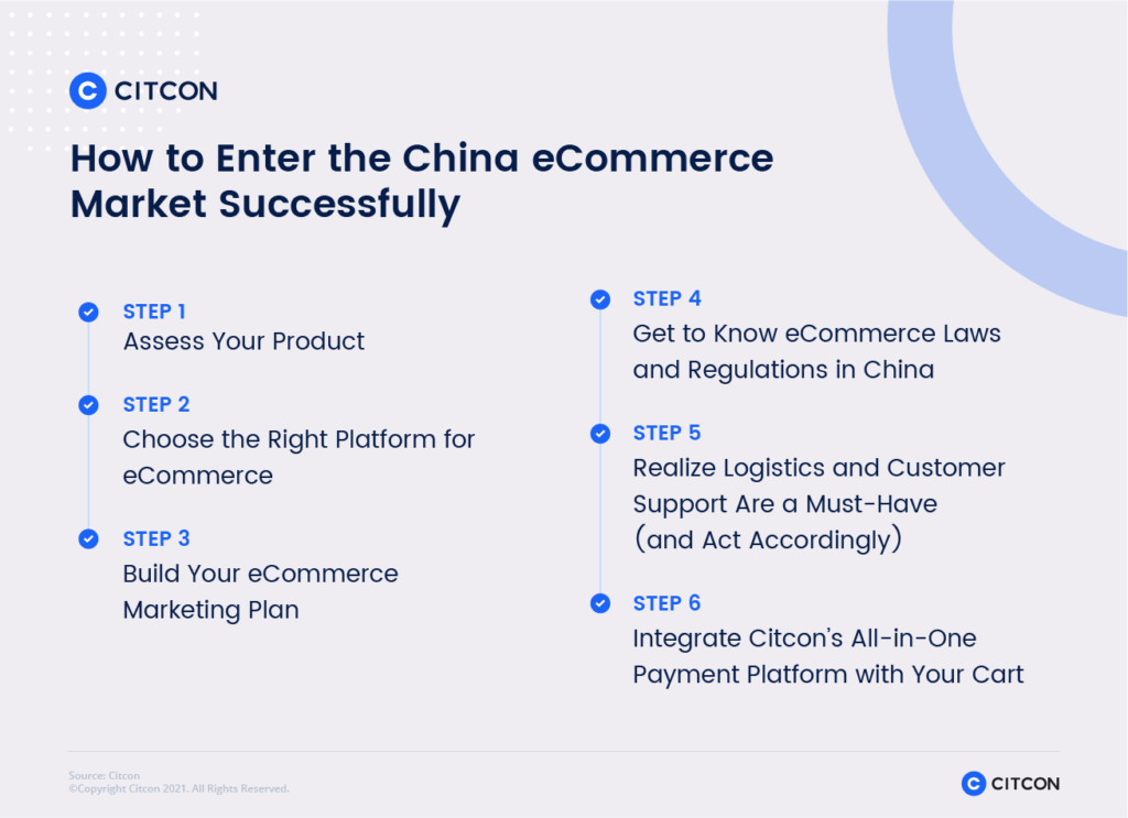How to Enter the China eCommerce Market Successfully: An Infographic