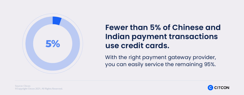 Citcon: payment gateway providers - 5%