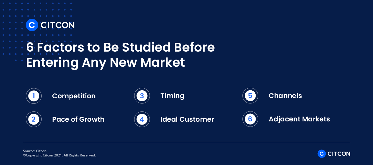 Citcon: New Markets - 6 Factors to Be Studied
