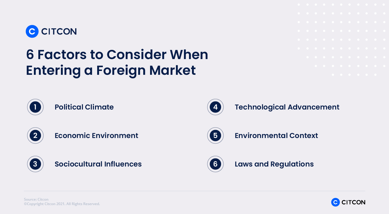 Citcon: New Markets - entering foreign markets