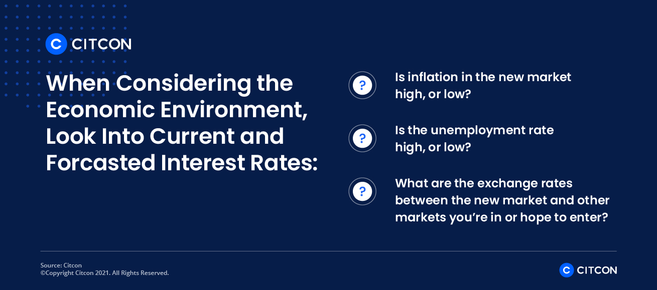 Citcon: New Markets - current and forecasted interest rates