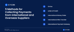 Citcon: International payments - 5 methods for collecting payments overseas