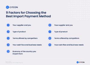 Citcon: International payments - 9 factors