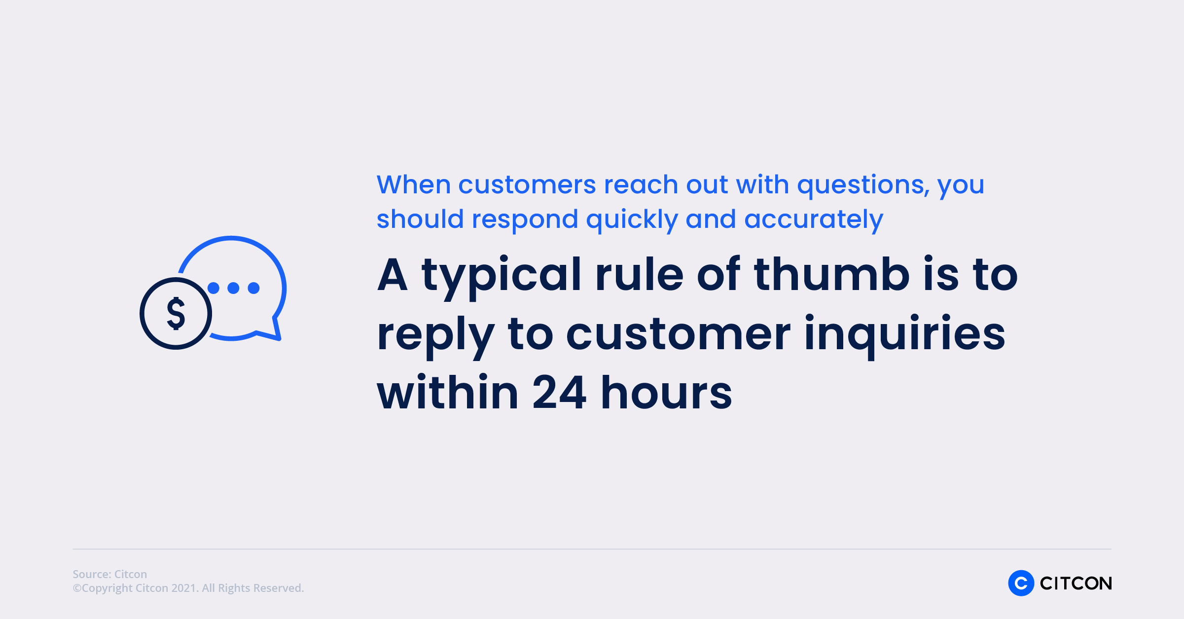 Citcon: chargeback statistics - reply to customers within 24 hours