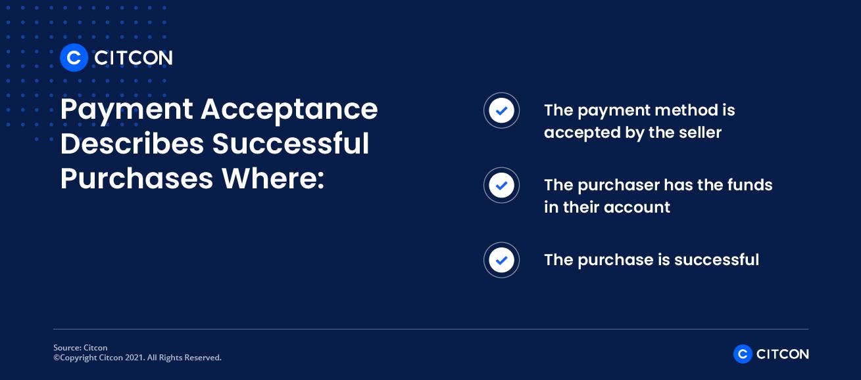 Citcon: improve payment acceptance - 3 steps