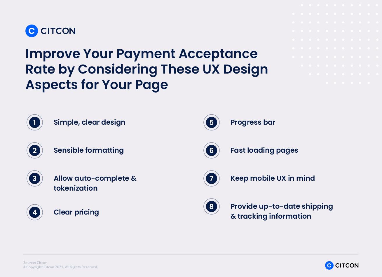 Citcon: improve payment acceptance - design aspects